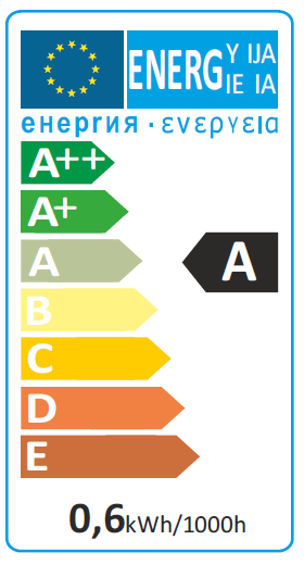 energy efficiency label led